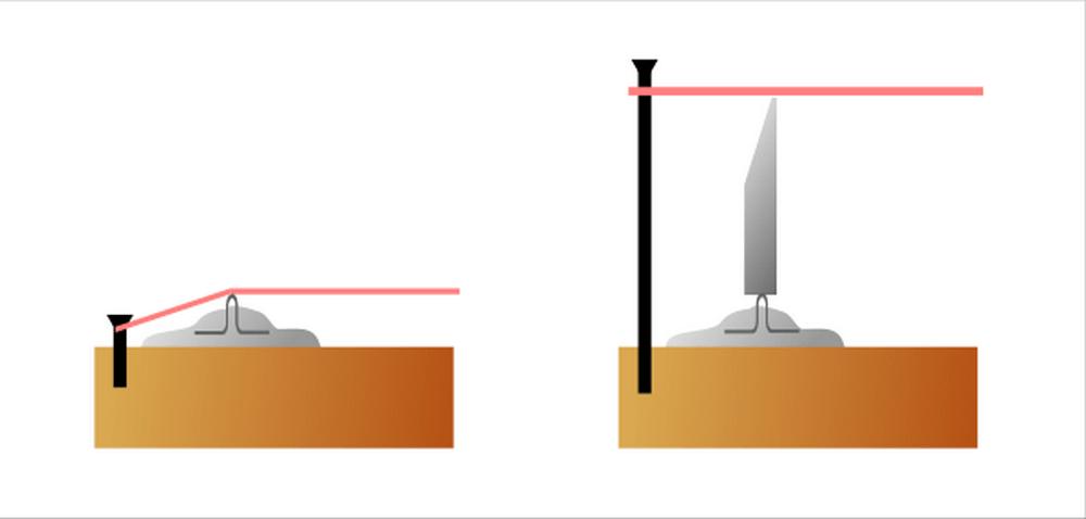выравнивание нити для штукатурки по маякам